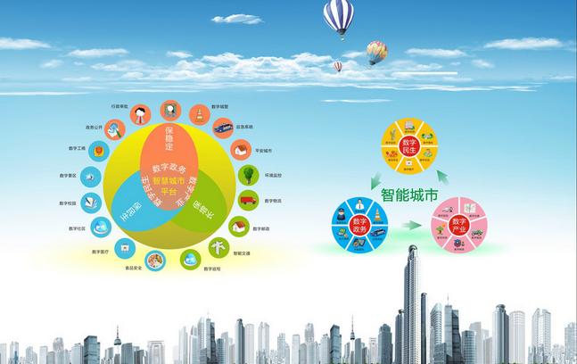 感知城市,无线城市,智能城市,生态城市,低碳城市等区域发展概念相交叉
